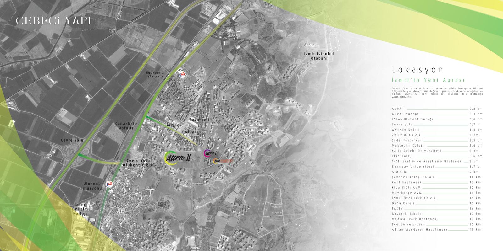 Cebeci AURA II - Lokasyon